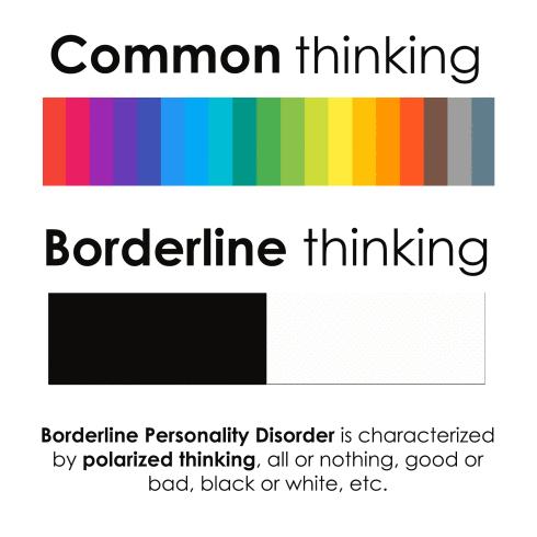 Borderline1